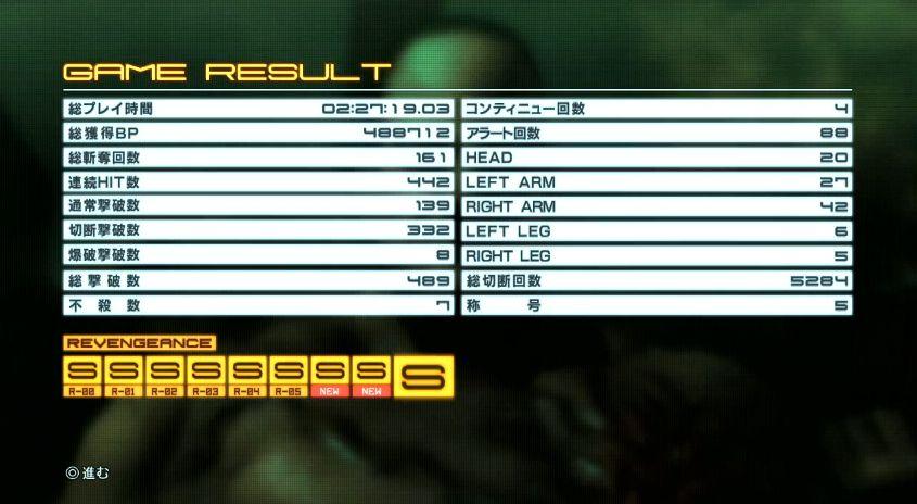 【メタルギア ライジング】難易度RevengeanceのSランク動画まとめ