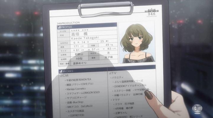 アイドルマスター シンデレラガールズ 楓さんプロフィール