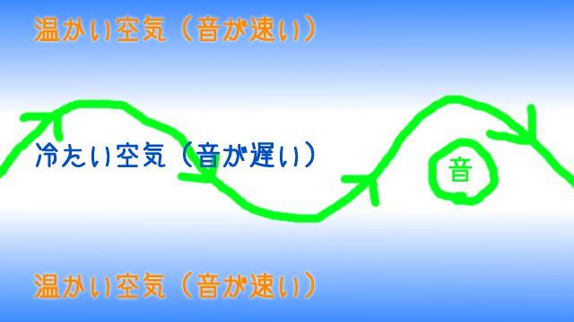 sound_compressed.jpg